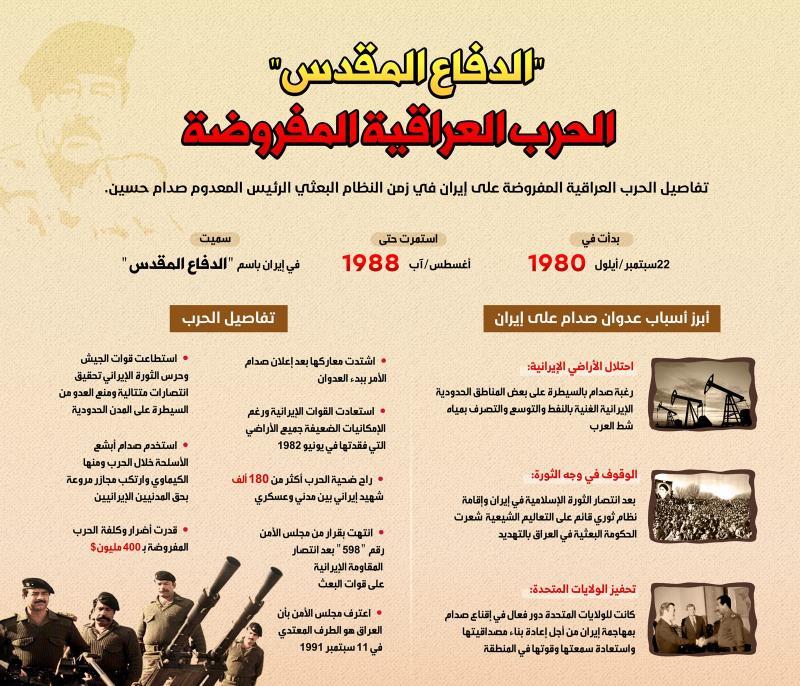 الدفاع المقدس..الحرب العراقية الإيرانية المفروضة