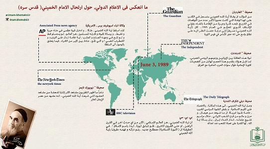 ما انعکس فی الاعلام الدولي (انذاك)، حول ارتحال الامام الخميني( قدس سره) القسم الاولى