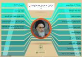 فن الثورة الاسلامية في کلام الامام الخميني 2
