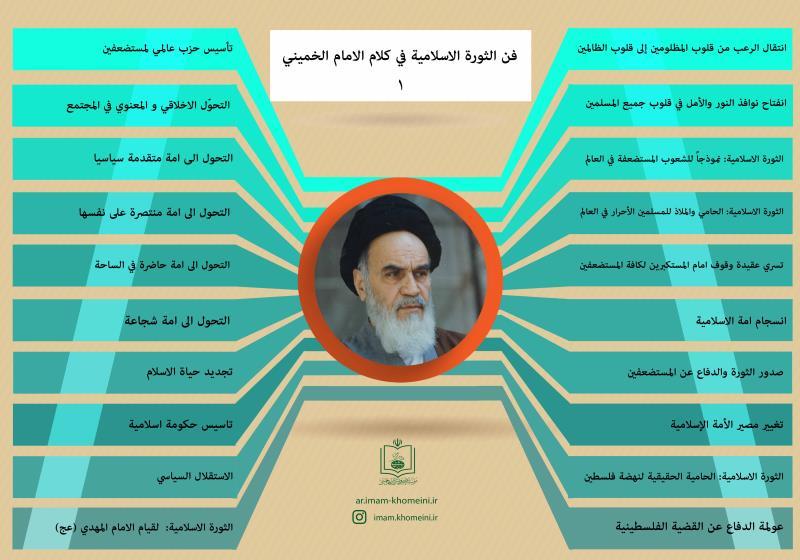 فن الثورة الاسلامية في كلام الامام الخميني1