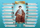A Glance at Imam Khomeini`s Life