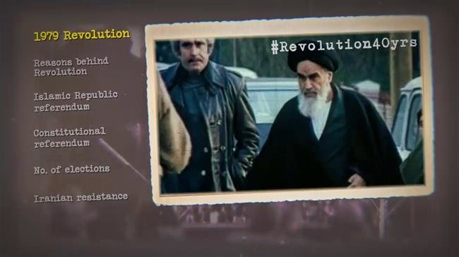 Reasons behind Iran`s 1979 Islamic Revolution?