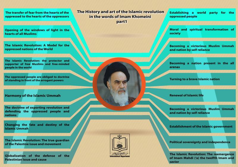 The History and art of the Islamic Revolution in words of Imam Khomein-1