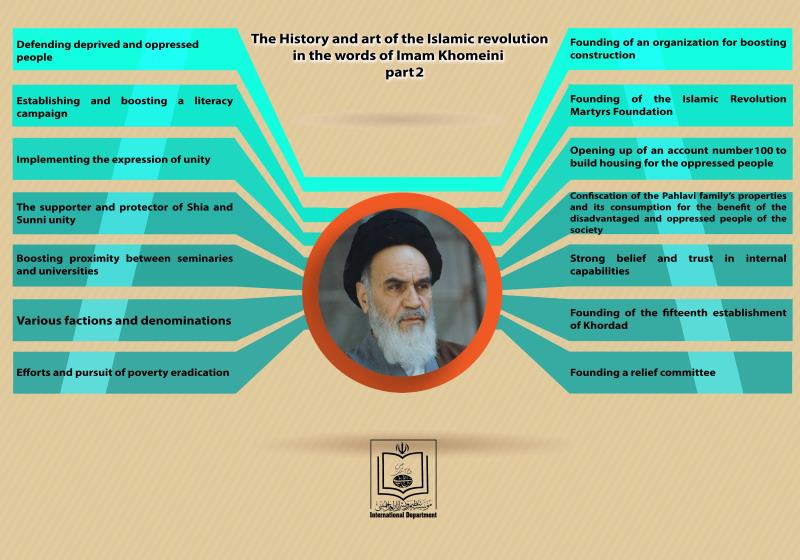The History and art of the Islamic Revolution in words of Imam Khomeini-2