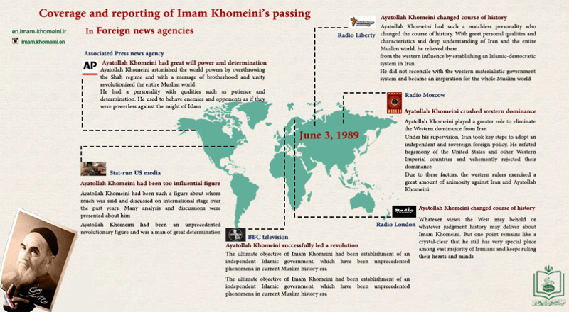 Coverage and reporting of Imam Khomeini's passing in Foreign news agencies