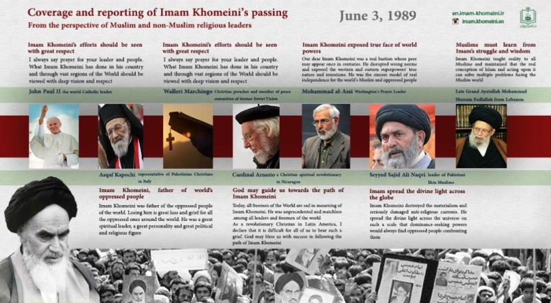 Imam Khomeini from the perspective of Muslim and non-Muslim religious leaders