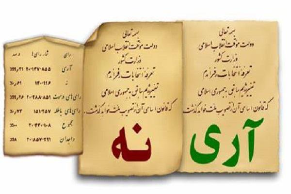 Le référendum dans la république islamique de l`Iran