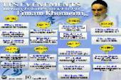 Les événements importants des dernières années de la vie de l`imam Khomeini