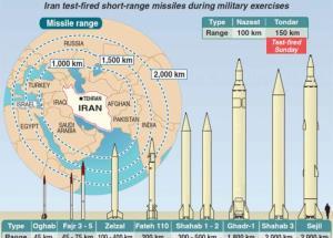 ایران کے ایسے چار مہلک ہتھیار جن سے امریکہ کو خوفزدہ ہونا چاہئے