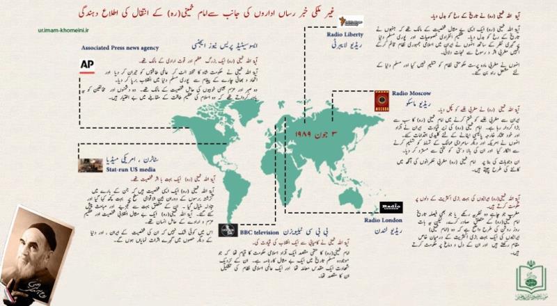 امام خمینی (رح) اہم اخبار کی نظر میں